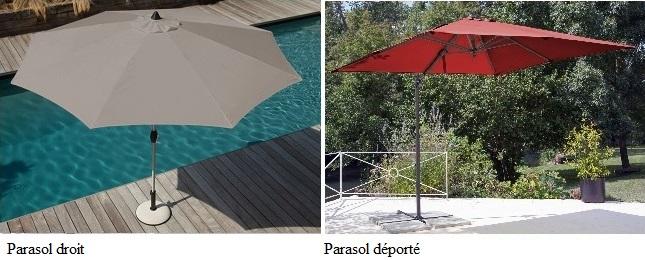 choisir un parasol modèles